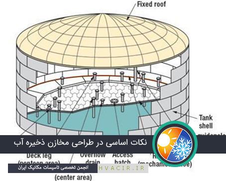 نکات اساسی در طراحی مخازن ذخیره آب