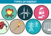 انرژی چیست؟